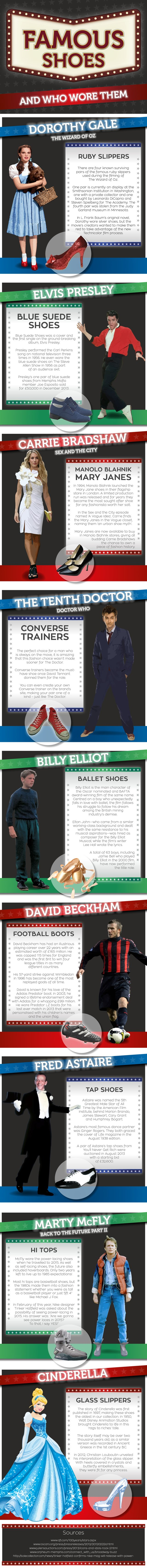 Famous Shoes and Who Wore Them