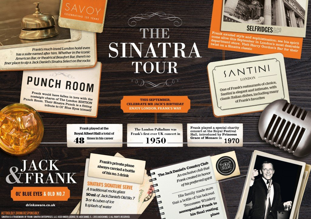 Sinatra Select Infographic FINAL (small)