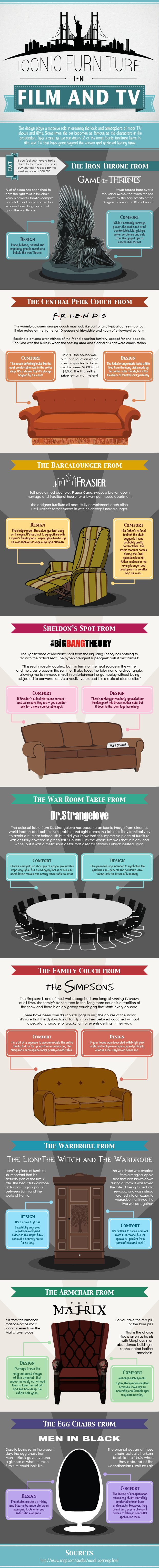 Iconic furniture in Film and TV-final-alternative