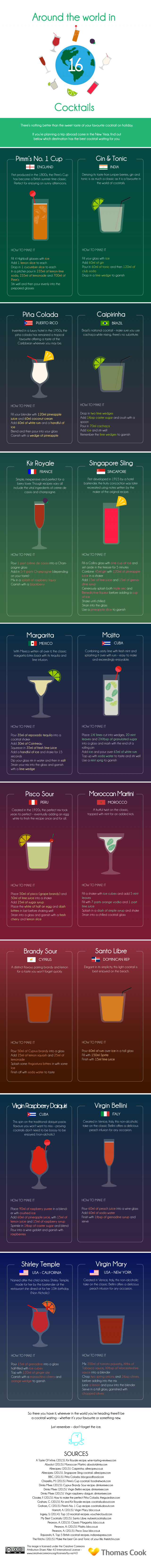 Around-the-world-in-16-cocktails---v-4